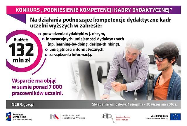 bFeUwmOfZlOY5JamZg,infograf_podniesienie-kompetencji-kadry-dydaktycznej_20-06-2016